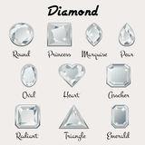 Types of cuts of Diamond Stock Images