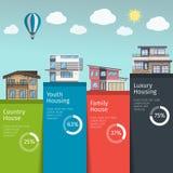4 types d'entreprise immobilière Infographics avec des diagrammes et des bâtiments de symboles Illustration de vecteur Images libres de droits