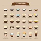 Types d'illustration de vecteur de café Infographic des types de café illustration libre de droits