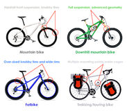 Types de bicyclette, ensemble IV Image libre de droits