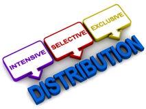 Types de distribution Photos libres de droits