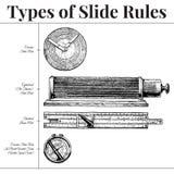 Types de règles à calcul illustration de vecteur
