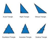 Types de triangles sur le vecteur blanc de fond Photo stock