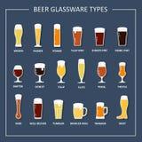 Types de verrerie de bière Verres et tasses de bière avec des noms Illustration de vecteur dans le style plat Image libre de droits