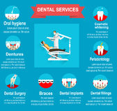 Types of dental clinic services. Royalty Free Stock Images