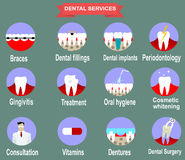 Types of dental clinic services. Vector infographic Royalty Free Stock Photography