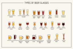 Types en verre de bière Verres et tasses de bière avec des noms Illustration de vecteur Photo libre de droits