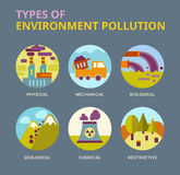 Types of environment pollution Stock Image