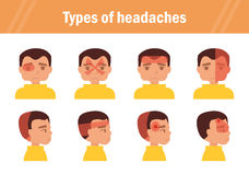 Types of headaches. Vector. Stock Image