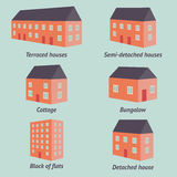 Types of houses Royalty Free Stock Photography