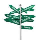 Types of Investments Direction Sign. On white background. 3D render Stock Photos
