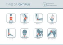 Types of joint pain. Medical medical icons set vector illustration