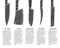 Types of kitchen knives. Royalty Free Stock Photos