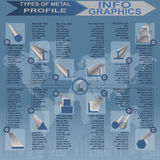 Types of metal profile, info graphics Stock Photo
