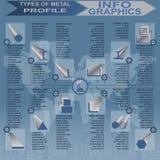 Types of metal profile, info graphics Stock Photo