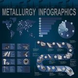 Types of metal profile, info graphics Stock Image