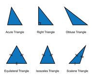 Free Types Of Triangles On White Background Vector Stock Photo - 105123860