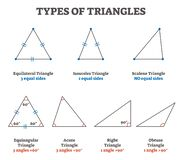 Free Types Of Triangles Vector Illustration Collection Royalty Free Stock Photo - 175189335