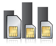 Types sim cards and diagram Stock Images