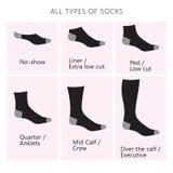 Types of socks. Vector illustration. Set of socks. All types of socks Stock Photography