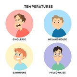 Types of temperaments. Royalty Free Stock Image