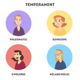 Types of temperaments. Royalty Free Stock Photos