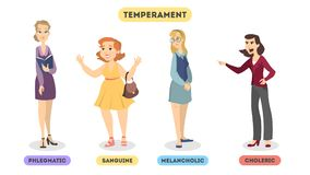 Types of temperaments. Sanguine and choleric, phlegmatic and melancholic Stock Photo