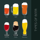 Types van bier Stock Foto's