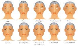 Types van gezichten Royalty-vrije Stock Afbeelding