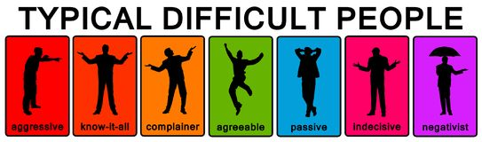 Typical difficult people vector illustration