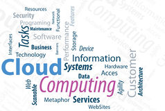 Typography Cloud Computing Stock Images