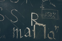 Typography lesson with blackboard with handwritten chalk letters Stock Images