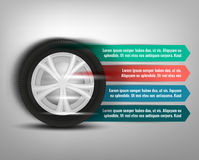 Tyre Banner Image Royalty Free Stock Image