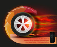 Tyre Banner Image. Vector burning tyre image. Modern idea for automotive flyer, banner, booklet, brochure and leaflet design. Editable graphic illustration in Stock Photography