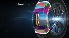 Tyre construction scheme concept with text. Winter studded tyre 3D CG animation construction scheme concept with x-ray cross section and rubber layers with text stock video