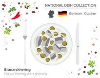 Tysk kokkonst Europeisk nationell maträttsamling Inlagd herri vektor illustrationer