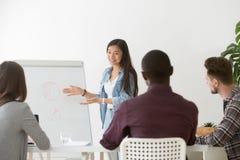Uśmiechnięci azjata trenera obowiązki mentora pracownicy przedstawia na flipchart zdjęcia stock