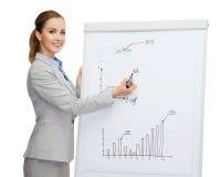 Uśmiechnięta bizneswoman pozycja obok flipboard Fotografia Royalty Free