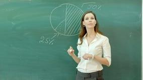 Uśmiechnięty żeński nauczyciel trzyma kredę i pisze na blackboard zbiory