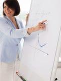 Uśmiechnięty nauczyciel matematyki przy flipboard w sala lekcyjnej Zdjęcia Royalty Free