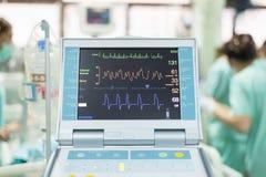 Używa intra aortic balon pompę w krytycznej opieki jednostce zdjęcie royalty free