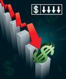 U.S. Impacto da moeda ilustração royalty free