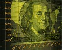 U.S. taxa de câmbio do dólar Fotografia de Stock