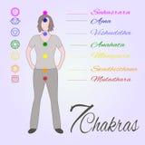 Ubicación de los chakras de la yoga de la tubería siete en el cuerpo humano Fotos de archivo