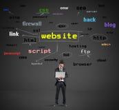 Uczy się dlaczego robić stronom internetowym obraz stock