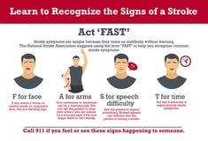 Uderzenie Infographic Dlaczego pomagać osoby z uderzeniem Zdjęcie Stock