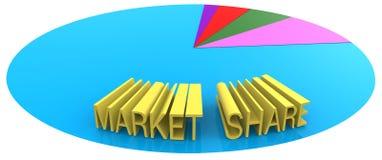 Udział w rynku marketingowe biznesowe sprzedaże bramkowe ilustracji