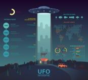 UFO infographic mit entführender Kuh des Scheibenstrahls Stockbild