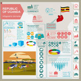 Uganda, Africa infographics, statistical data, sights Stock Photography