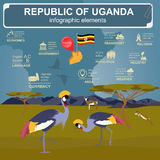 Uganda, Africa infographics, statistical data, sights Royalty Free Stock Photography